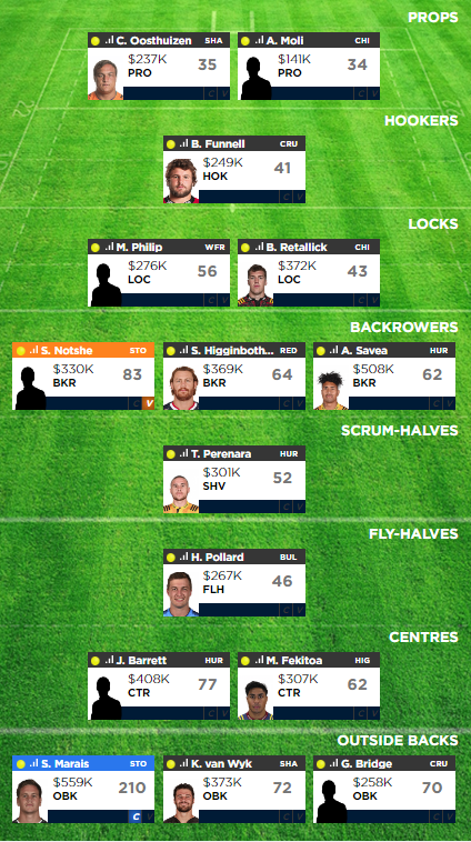 Week6Dreamteam