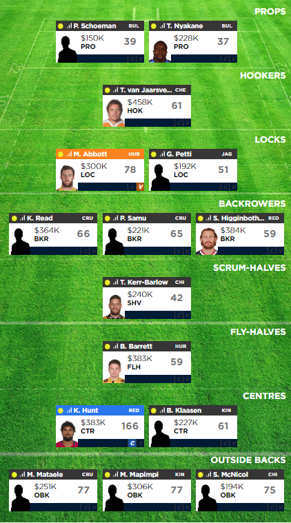 Week7Dreamteam