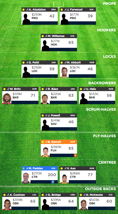 Week9Dreamteam
