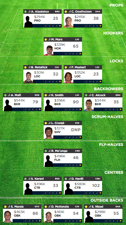 Week15DreamTeam