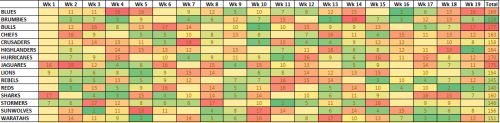 Strength of Schedule 2018 Start - Numbers.PNG