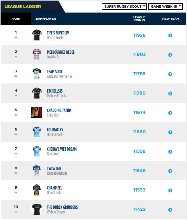 Top10 Final.PNG
